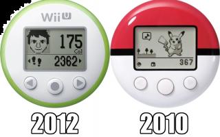 Het is duidelijk waar Nintendo het design van de <a href = https://www.mariowii-u.nl/Wii-U-spel-info.php?t=Wii_Fit_U>Wii Fit U</a> meter vandaan haalt.