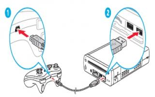 Via een USB-poort van de Wii U moet je de controller opladen.